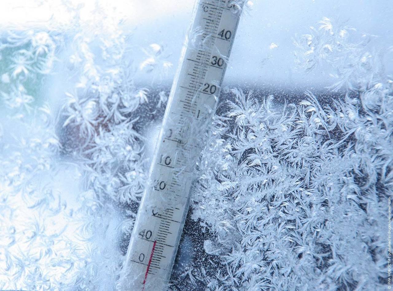 Когда во Вроцлаве потеплеет?