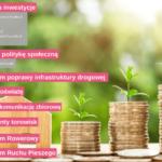 Готовий проект бюджету Вроцлава на 2018 рік