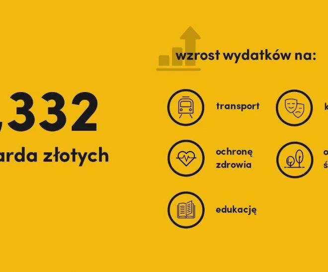 Прийнято проект бюджету Нижньої Сілезії  на наступний рік