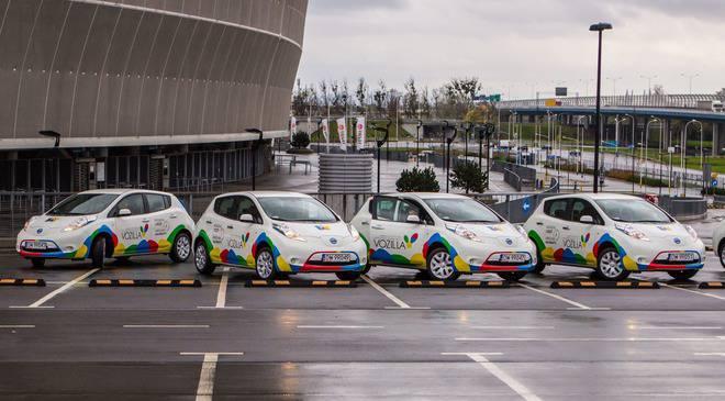 Вроцлав: Електромобілі VOZILLA  були орендовані більше 100 000 разів!