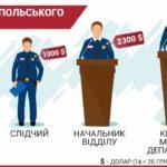 Перерахунок виплат і надбавок для силовиків в Польщі