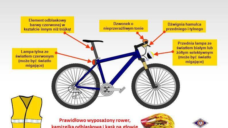 Що потрібно обов'язково знати велосипедистам в Польщі