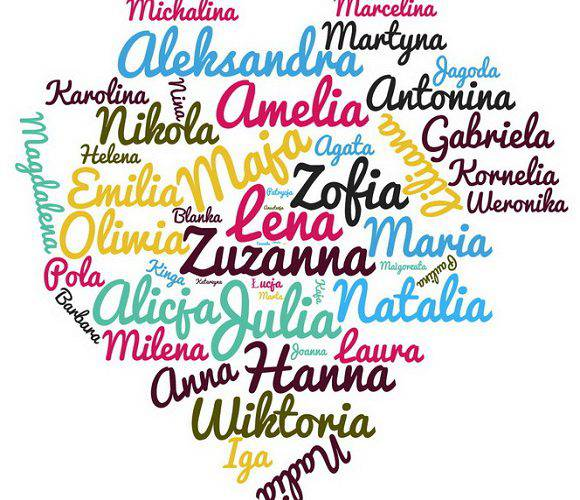 Перелік найпопулярніших імен в Польщі за даними 2019 року