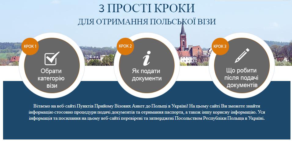 Пункти прийому візових анкет Польщі не приймають клієнтів у Києві та Кропивницькому