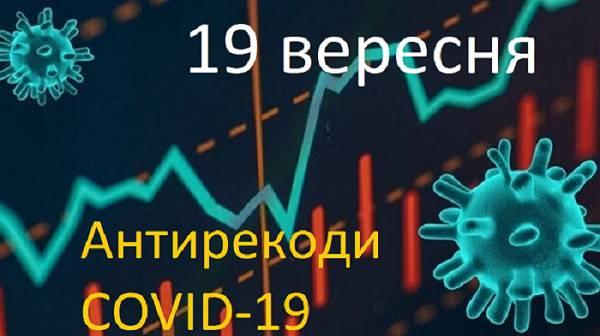 В Польщі, Україні та світі знову антирекорди епідемії COVID-19