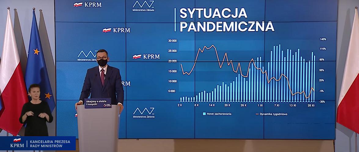Торгові центри у Польщі уряд відкриє з наступної суботи