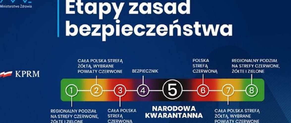 Глава уряду Польщі не виключив «національний карантин»