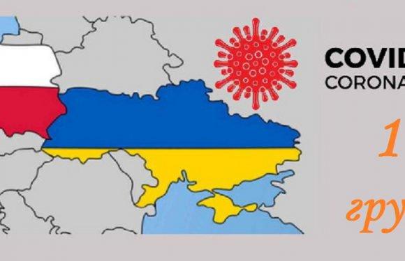 Польща та Україна поряд за поширенням COVID-19 — статистика від МОЗ України за 18 грудня [+СПИСОК, КАРТА]