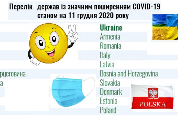 11 грудня Польща повертається до «зеленої» зони МОЗ України [+СПИСОК, КАРТА]