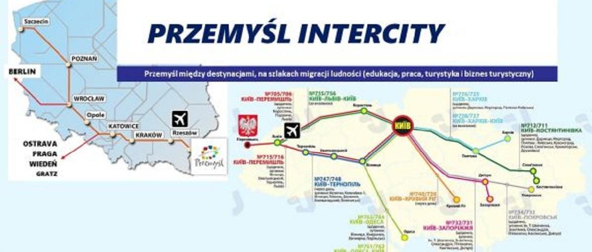 Петиція за відновлення залізничного сполучення між Перемишлем та Україною