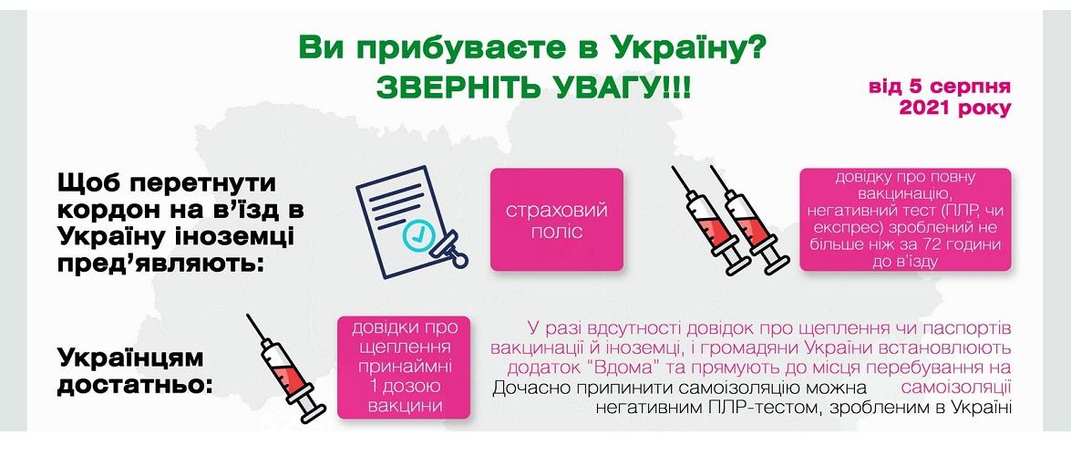 Повертаєтесь з Польщі до України? — Зміни в умовах перетину кордону